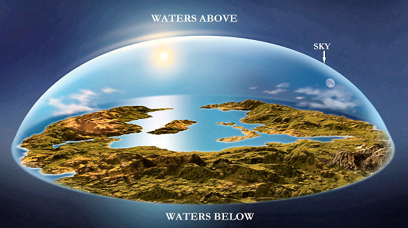 Water is the First Covering of the Universal Shell, Not Earth